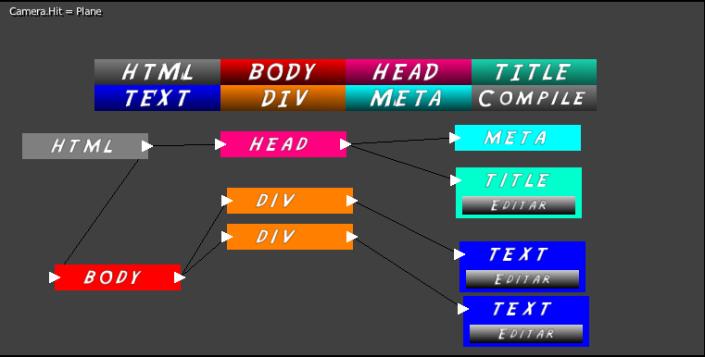 Editor HTML Nodal - Lines